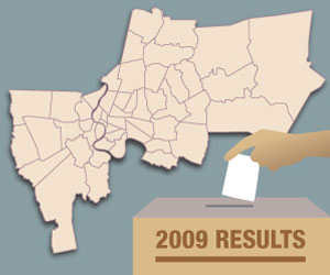 Bangkok governor election 2009 results