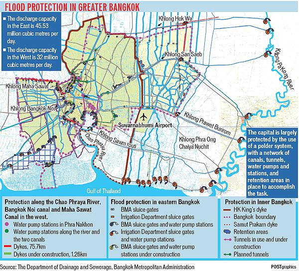 Bangkok's drainage system | Bangkok Post: learning