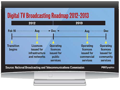 Radio And Television Broadcasting affordable papers review