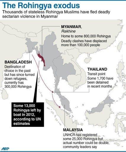 Rohingya Boat People Navy Shot Them Thai Villagers Say Bangkok Post Learning