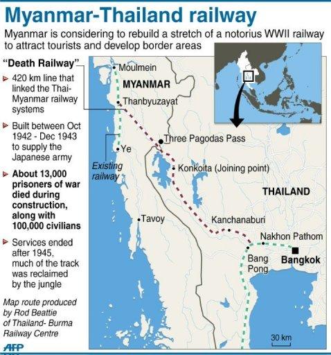 Rebuilding the Death Railway from Myanmar to Kanchanburi Bangkok