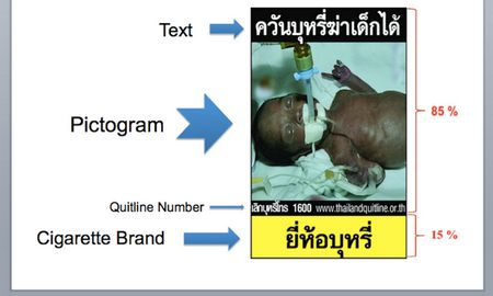 Thailand sued over new cigarette warnings