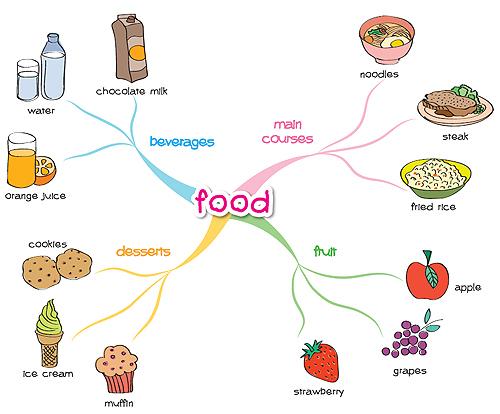 Foods that increase mental acuity image 4
