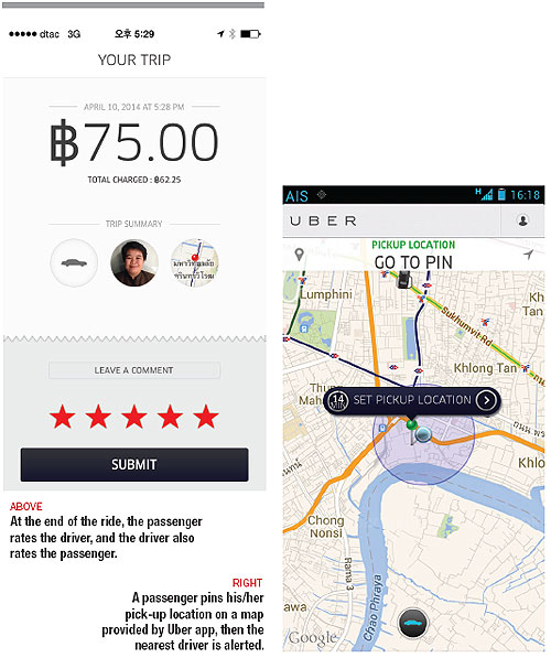 Uber remedy for the taxi blues? | Bangkok Post: tech