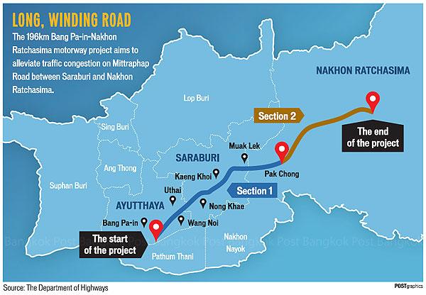 Isan motorway pushed by Highway Dept Bangkok Post learning