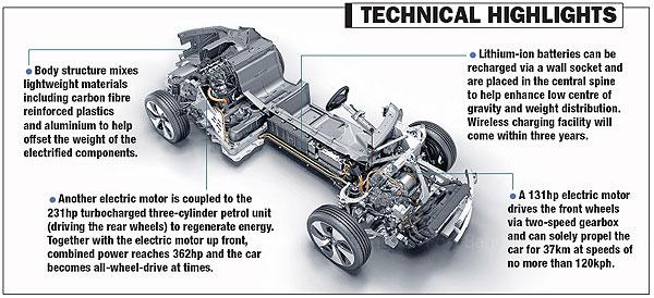 Famous Car Engine Structure Crest - Electrical Circuit Diagram Ideas ...