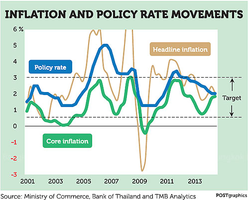 targeting Asian in inflation