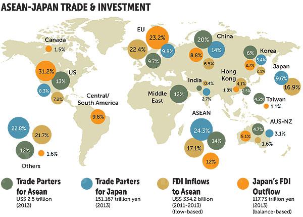 Jetro: China's loss not necessarily Asean's gain | Bangkok