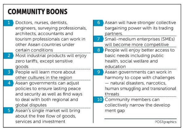 Asean bloc readies for integration bangkok post news ms busadee said the asean community is moving in the right direction and with the proper timing having started with aseans establishment in 1967 and malvernweather Image collections