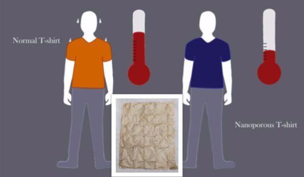 Pakai Baju Bahan Ini, Manusia Akan Terbebas dari Gerah Tanpa AC