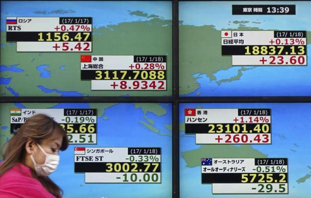 SE Asia stocks end mixed, Indonesia snaps losing streak | Bangkok Post: news