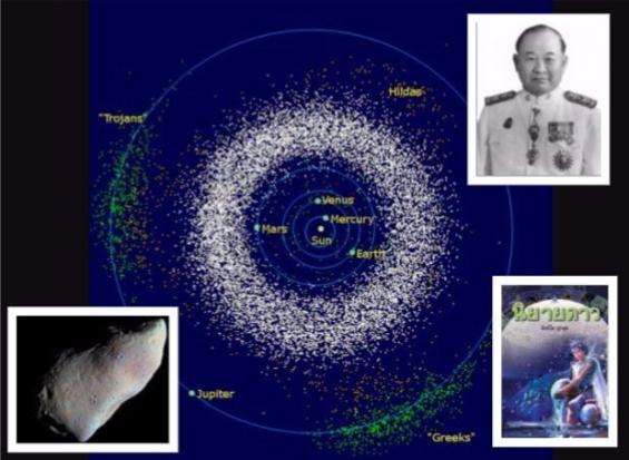 Minor planet named after famous Thai astronomer | Bangkok Post: learning