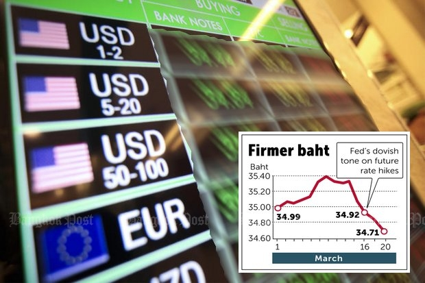 Official: Baht surge fits fundamentals