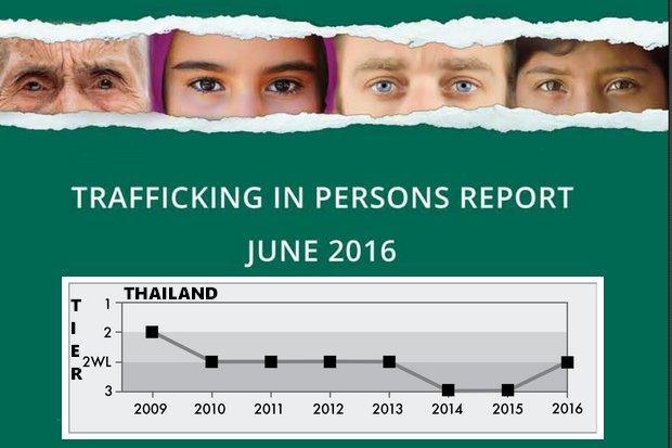 US to list China among worst human trafficking offenders | Bangkok Post: news