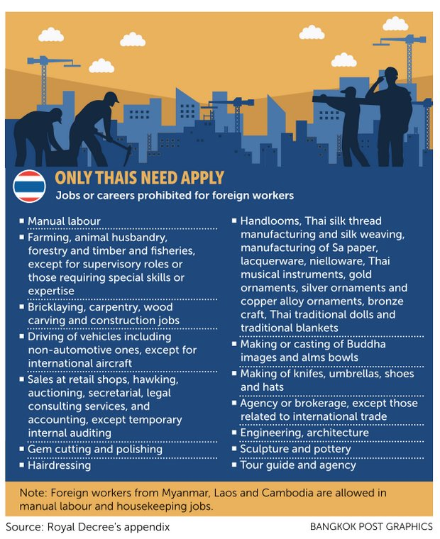 Uproar over new labour law | Bangkok Post: business