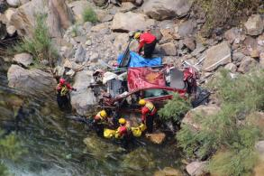 Car with Thai bodies pulled from California river