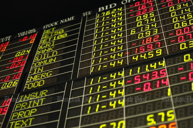 SET rises 12.44 to 1,703.69 at midday