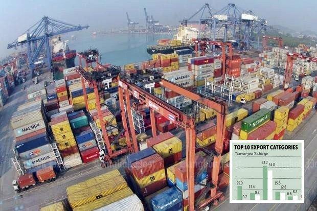 Export strength continues | Bangkok Post: business