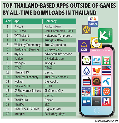popular gay apps in thailand