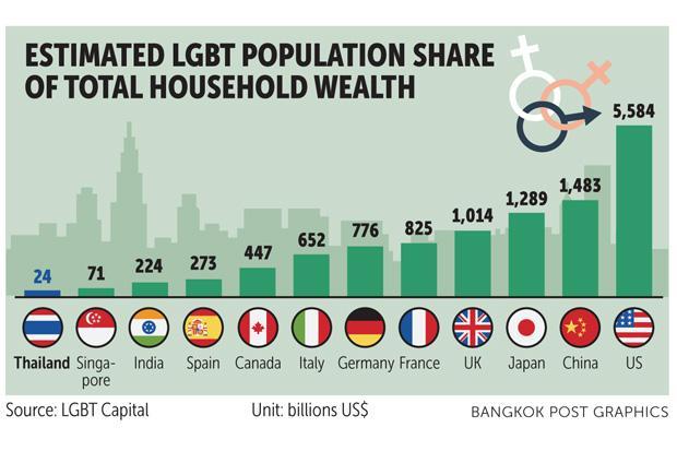 Internet monk homosexuality statistics