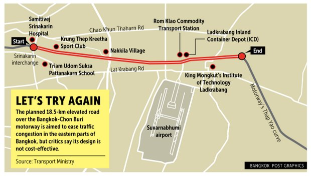 Call for revamp of new motorway blueprint bangkok post news assc prof supot said that building the elevated road in the median of the existing road would be more suitable as it would have only a single row of pillars malvernweather Images