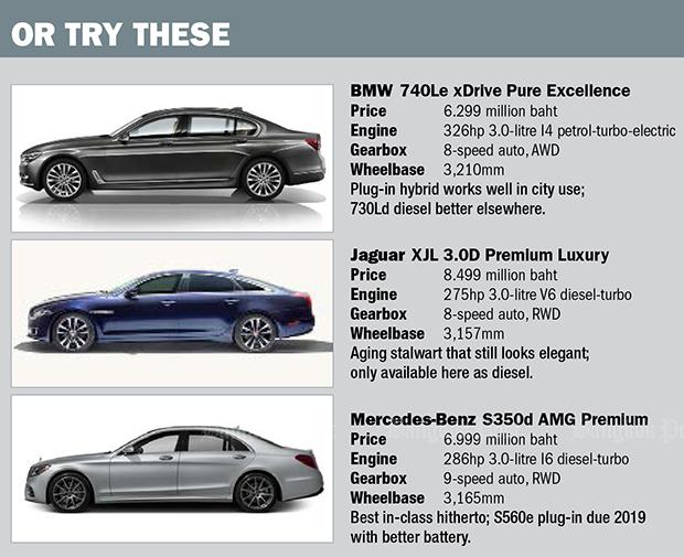 Audi A8 L 55 TFSI Quattro Prestige (2018) review | Bangkok Post: auto