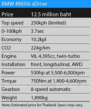 2018 BMW 8 Series Coupe M850i xDrive review   Bangkok Post: auto