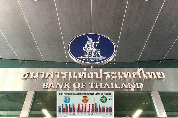 SMEs' bad loans creep up | Bangkok Post: business
