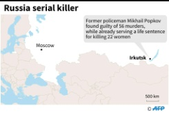 Russian ex-policeman convicted over 56 murders | Bangkok Post: news