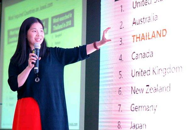 Thai property lures Chinese   Bangkok Post: business