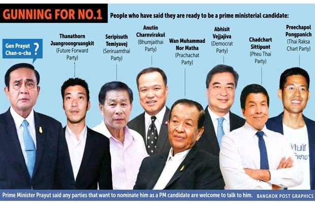 Prayut only keen on pro-regime parties