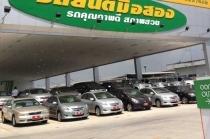 Krungsri Market